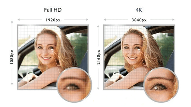 convert 1080p to 4k